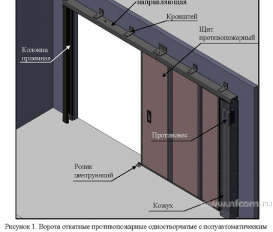 Купить откатные противопожарные ворота оптом в Санкт-Петербурге от производителя, производство